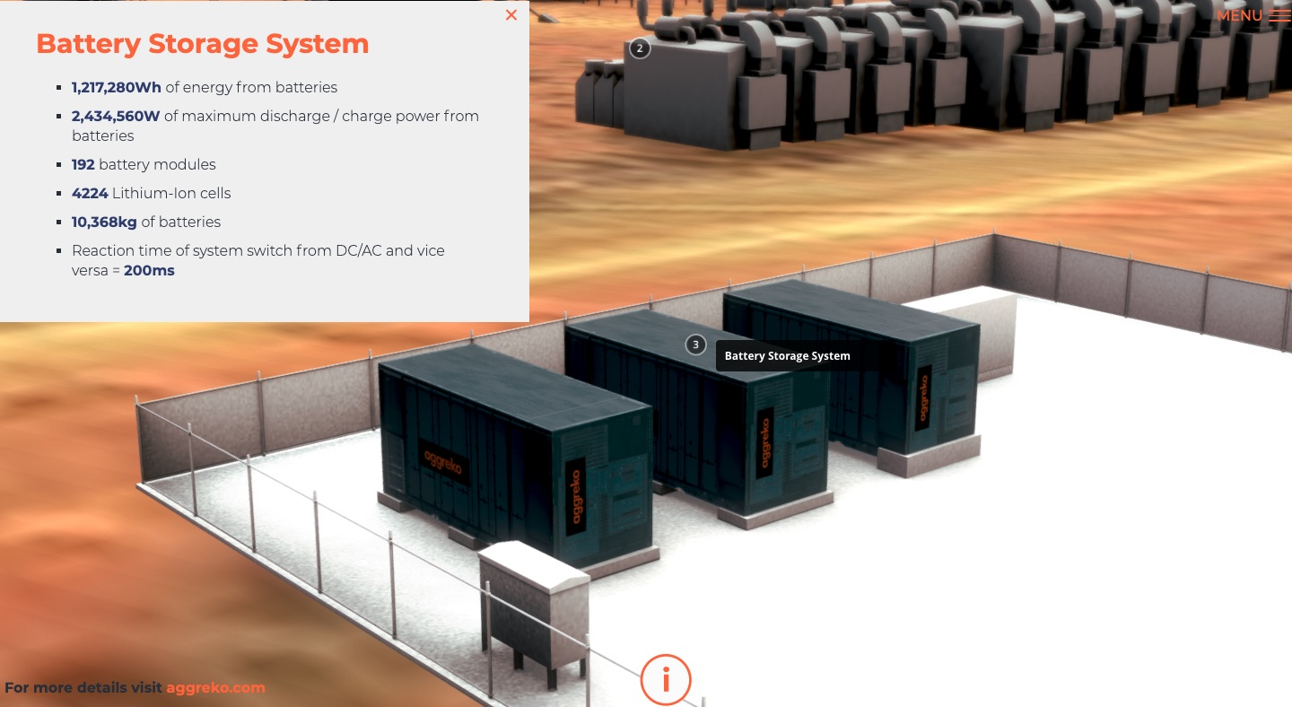 Interactive 3D model of Aggreko battery storage system