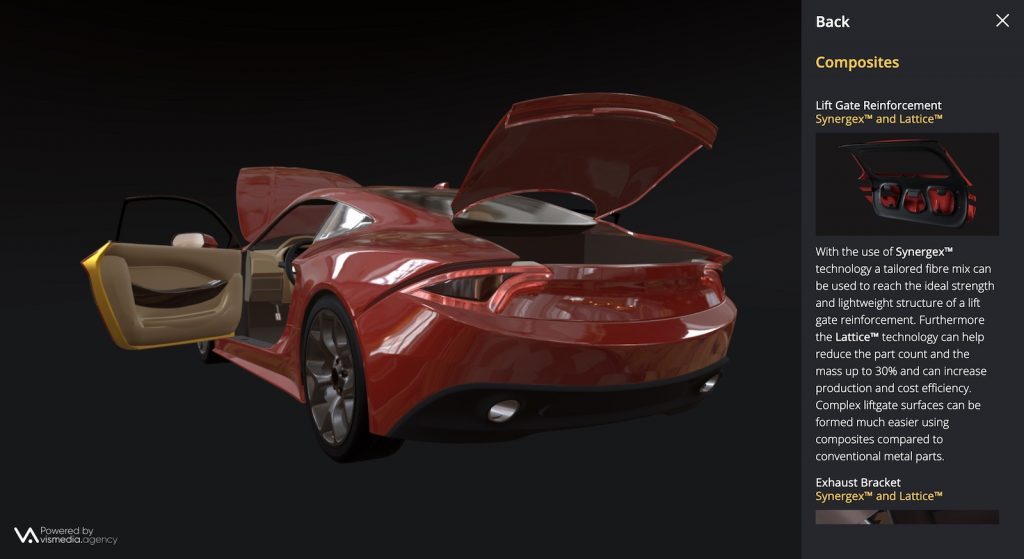 Screenshot of Coats Group automotive 3D configurator tool showcasing hidden innovation in information panel on right-hand side